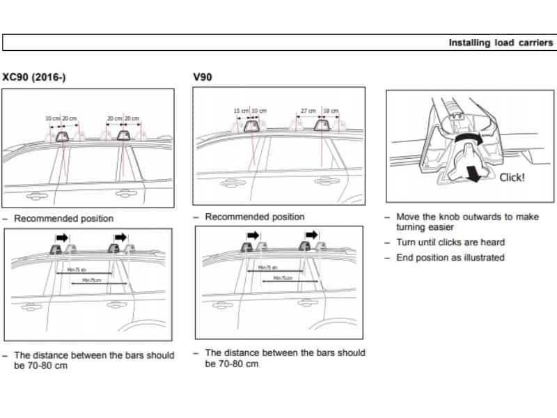 Volvo V90 Roof Box INSTALLATION INSTRUCTIONS